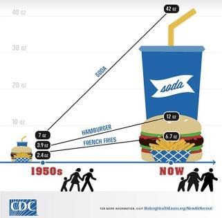 obesity 1